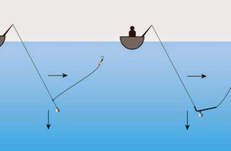 Противозакручиватель для рыбалки