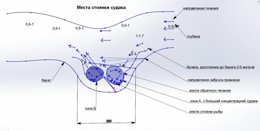 Места_стоянки_судака